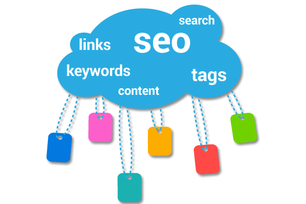 SEO, Digital Marketing Basic Packages